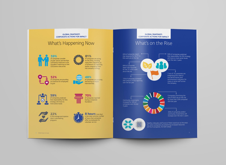 CECP nonprofit report